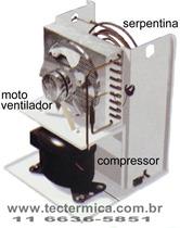 Desumidificador mecânico para câmara fria - Vista interna